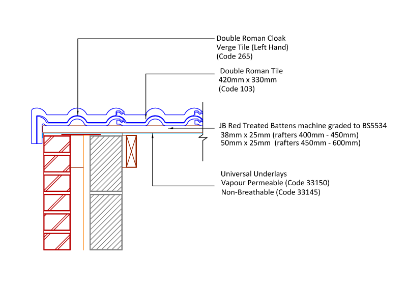 CAD detail of roof verge before 3D modelling process